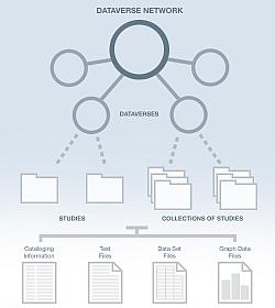 250 dataverse_workflow_ecastro_IQSS