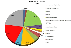 346 - Publisher in Sample_tn